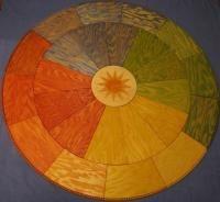 Jahreskreis nach Montessori von Tobias Dübler