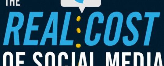 Cost of Social Media in 2011