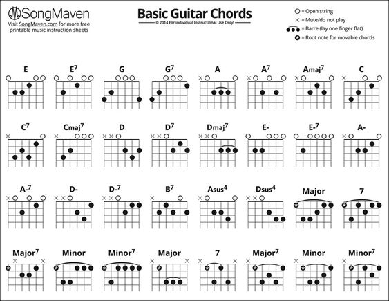 guitar chords your song Tags : guitar chords your song parokya ...