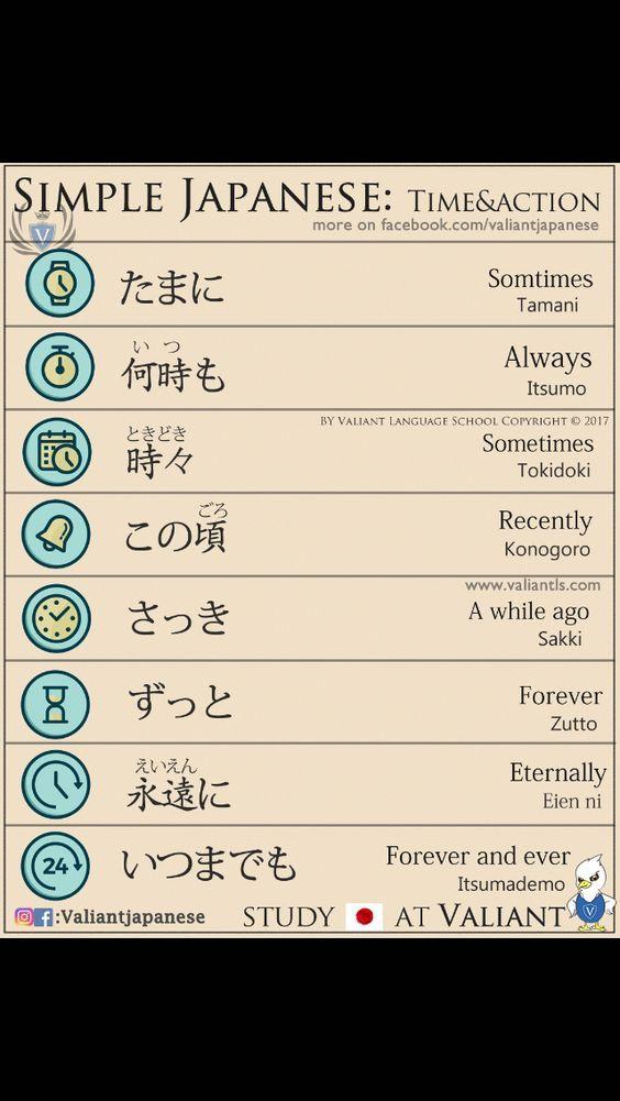 さっき 韓国 語