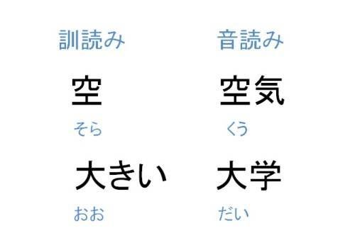 漢字の音読みと訓読みの違いは 教え方のポイント 教え 漢字 品詞