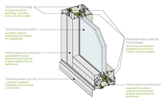 Double Glazed Thermally Broken Sliding Doors Bi Fold Doors Double Glazed Window Window Glazing Aluminum Extrusion