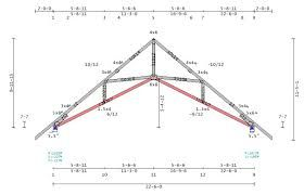 24 Foot 8 In 12 Attic Truss Google Search In 2020 Roof Trusses Scissor Truss Pitched Roof