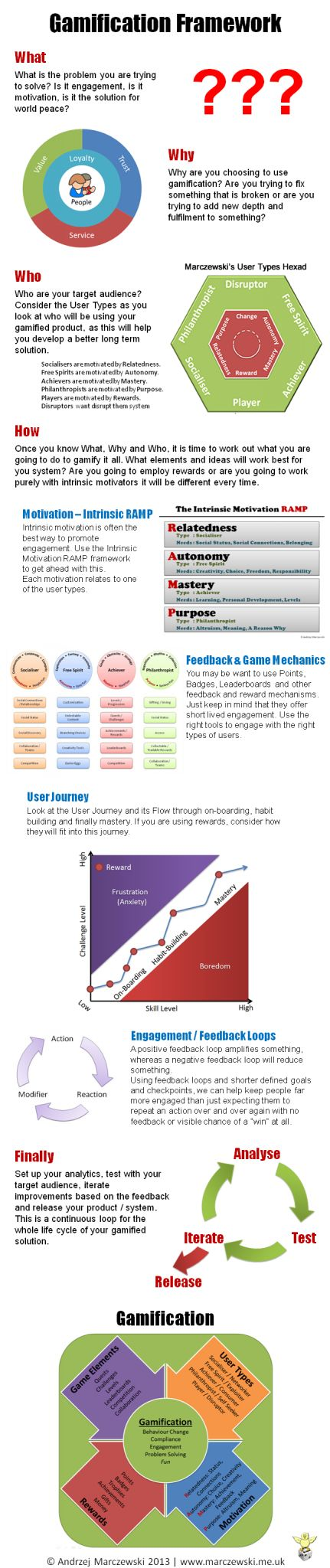 gamification infographic large