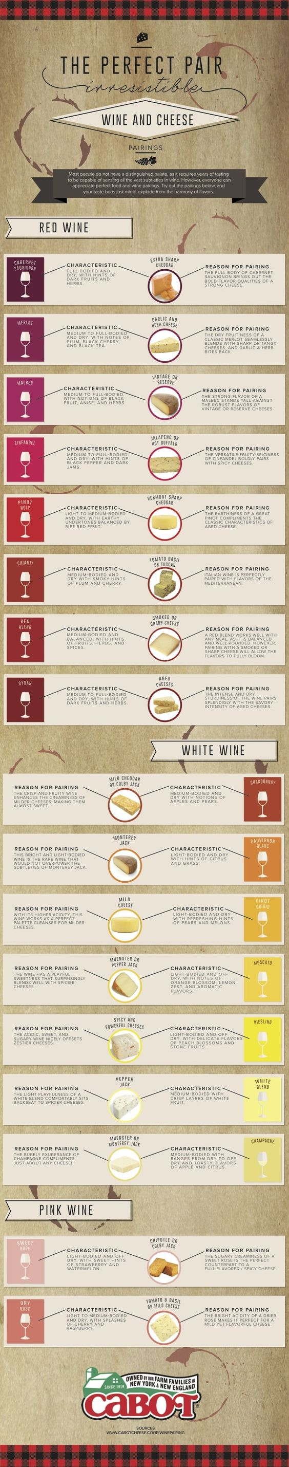 Perfect wine and cheese-pairings. With Explanations and Reasons to Pair #infografía