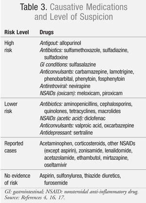 Should I be a Pharmacist?