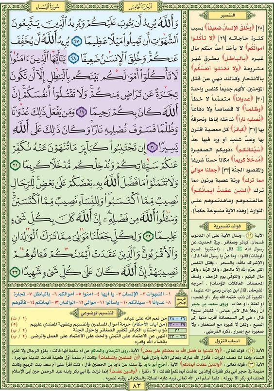 سورة النساء صفحة رقم ٨٣ مصحف التقسيم الموضوعي للحافظ المتقن Quran Verses Noble Quran Inspirational Quotes