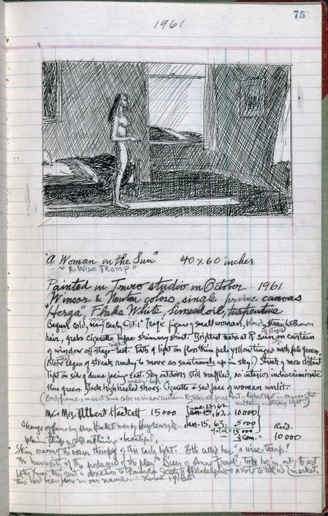 Sketchbook / Carnet de croquis, by / selon Edward Hopper