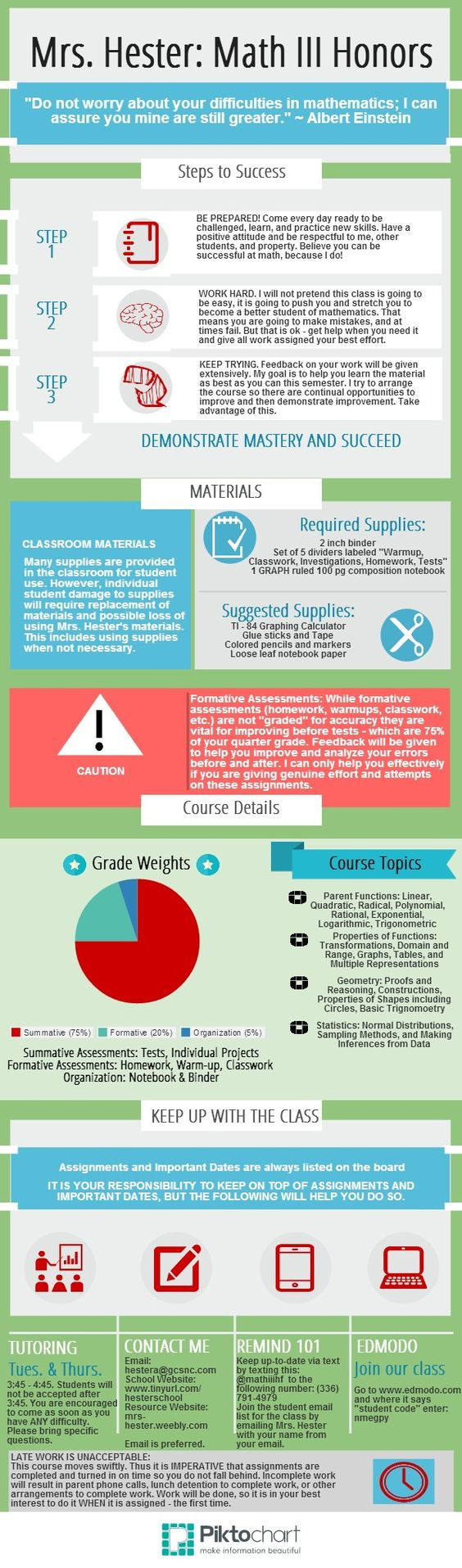 Modern Classroom Paragraph ~ Math infographic and syllabus ideas on pinterest