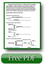 sentences  worksheets and charts on pinterestour worksheets for diagramming sentences help kids to see grammar at a glance  it    s easier to practice analyzing english parts of speech when they are on