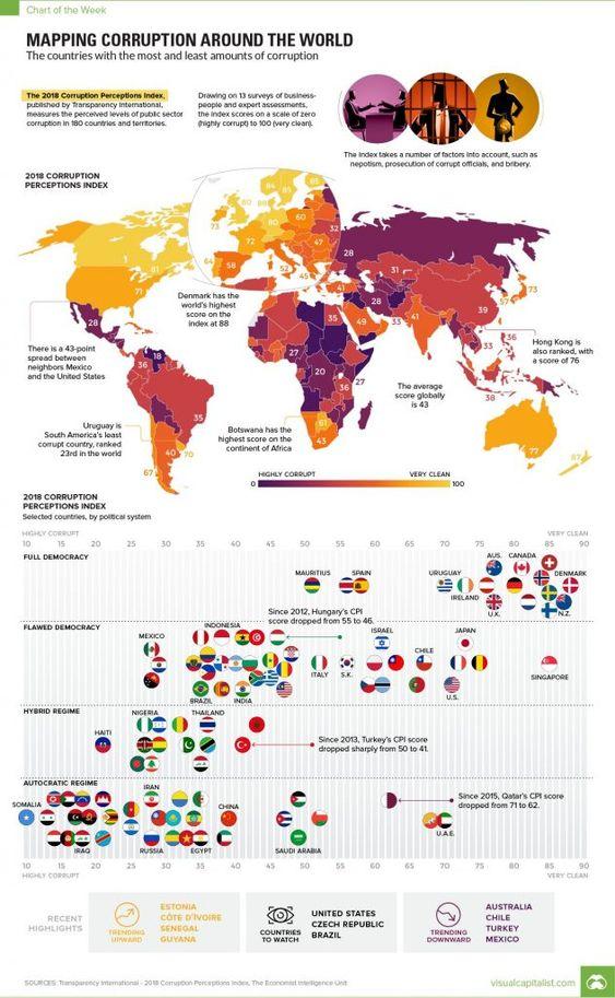 Жахлива корупція в Дніпрі: кредит на нас