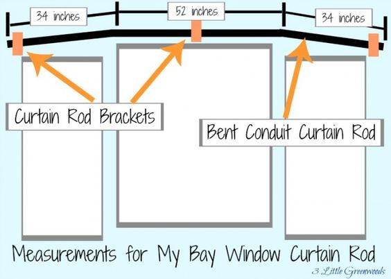 Bay Window Curtain Rod Window Curtain Rods And Bay Window