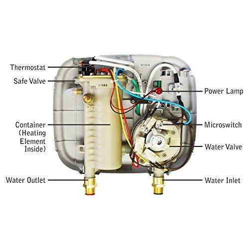Marey Power Pak Plus Tankless Electric Water Heater Electric Water Heater Water Heater Heater