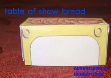 table of show bread