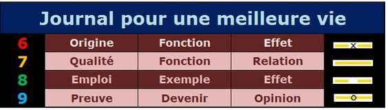 Analyse non-verbale 0e54fa44f29c1d8a0cacc7c3bdafb4aa