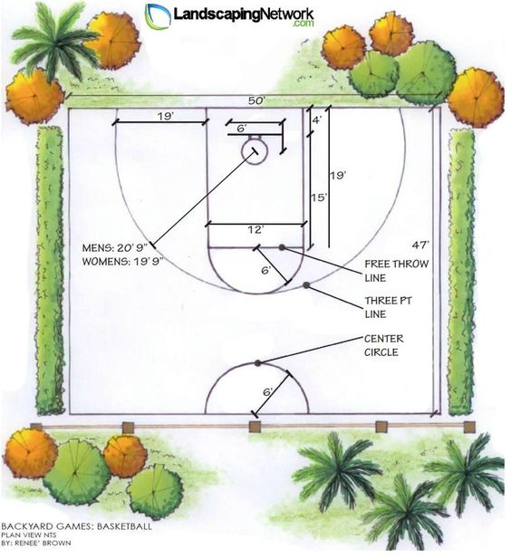 Back yard basketball court dimensions basketball court for Home basketball court dimensions