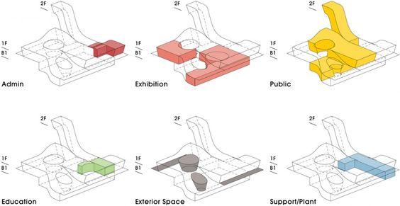 Saemangum Exhibition Center / poly.m.ur