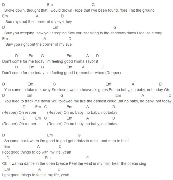 Twist and Shout Guitar Lesson  The Beatles