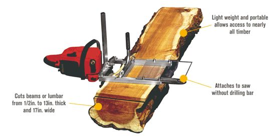 Features for Granberg Chain Saw Mill, Model# G777... this would be sweet to own!