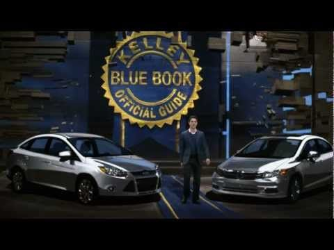 "Kelley Blue Book's First Television Commercial - ""Projection"""