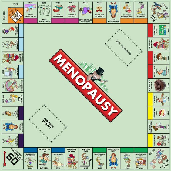 Well, here it is - ta-da - the revised menopause game! I've made lots of additions and changes that I hope you all like; I've managed to find enough pictures to fill in all the empty board spaces ...