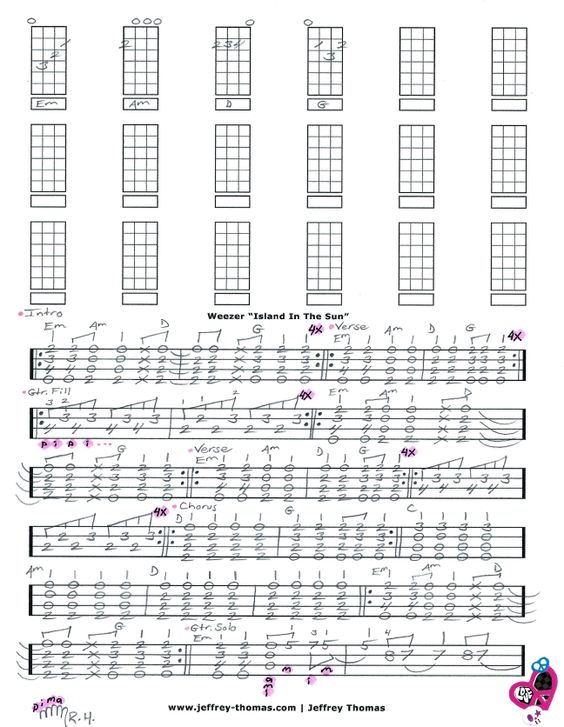 Weezer Island In The Sun Ukulele Tab by Jeffrey Thomas. Have fun with my accurate custom ukulele ...