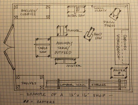 12 X 16 Wood Shop Layout Google Search Woodworkingdesign Workshop Layout Shop Layout Woodworking Shop Layout