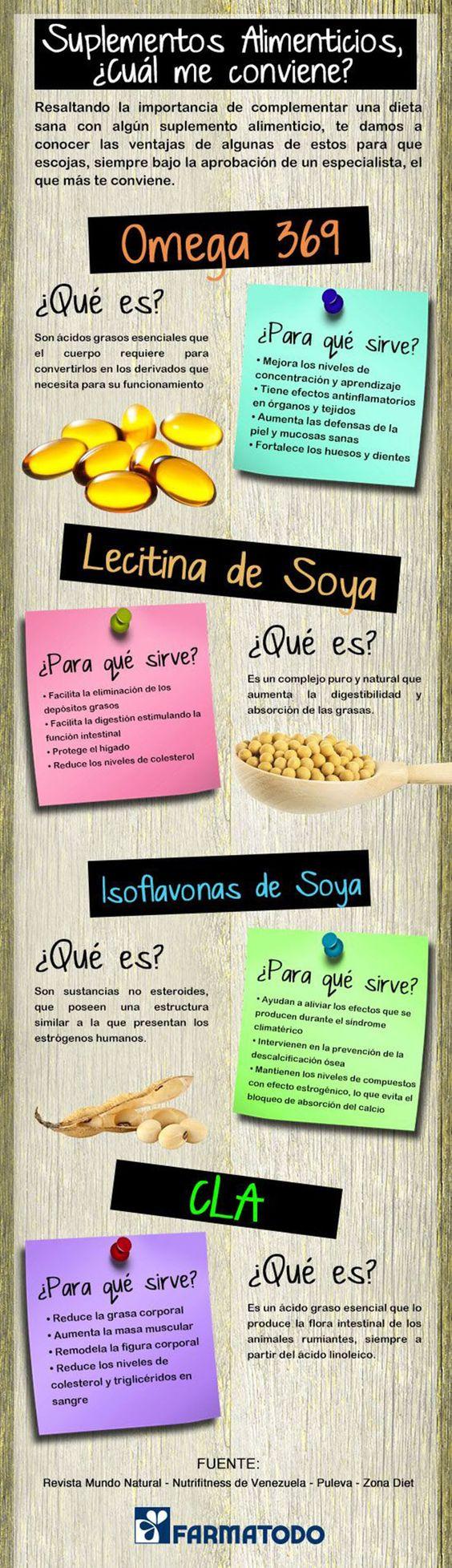 Complementos alimenticios. ¿Cual es mejor? #salud #infografía