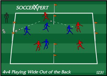 Soccer Drill Diagram: 4v4 Playing Wide Out of the Back
