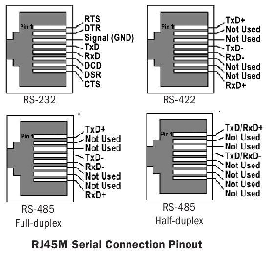 Rs 485 On Rj45 Rj45 Arduino Rs 422