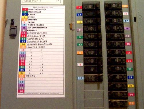 Electrical Circuit Breaker Panel Directory And Labels