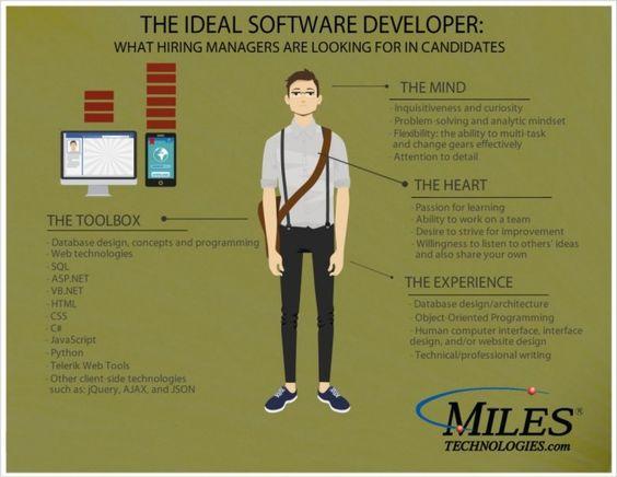 What makes a good software developer? The ideal software developer ...