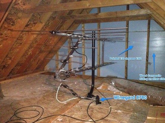 Tv Antenna Attic Installation Mounting Outdoor Tv Antenna Hdtv Antenna Tv Antennas