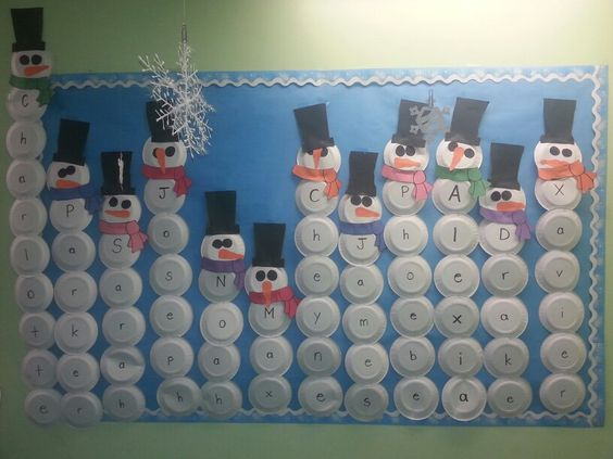 Winter Classroom Decoration Ideas ~ Bulletin boards classroom and names on pinterest
