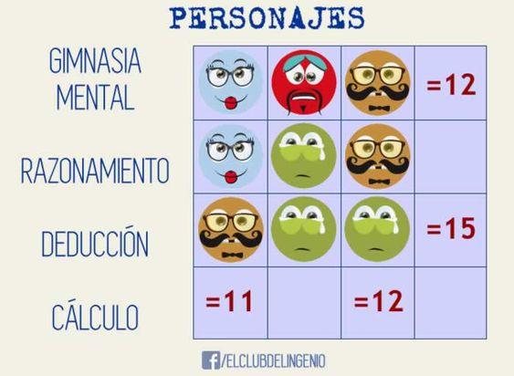 Calcula el valor de cada personaje #juegosdeingenio