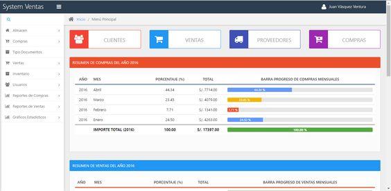 Sistema para Punto Venta en PHP MVC