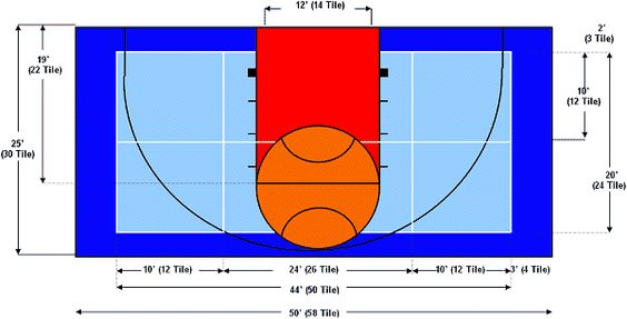 Back yard basketball court dimensions half court for Small basketball court size
