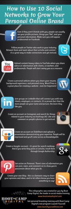 Strategies for using social media to grow your personal brand.  #marketing #socialmedia  FREE Marketing Training