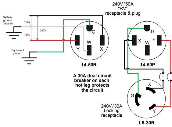 wiring diagram 50 amp rv cord furthermore 50 rv plug wiring