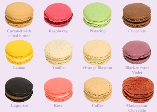 Macarons - never had one, must try making them to see what all the fuss is about!