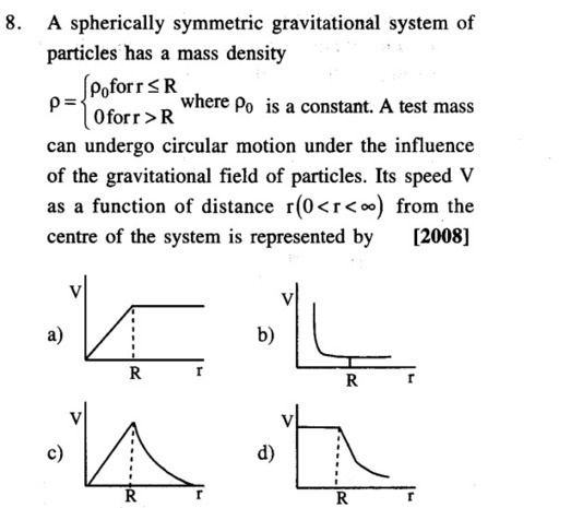 Jee Main Previous Year Papers Questions With Solutions Physics Gravitation Learn Cbse In 2020 This Or That Questions Physics Questions Physics