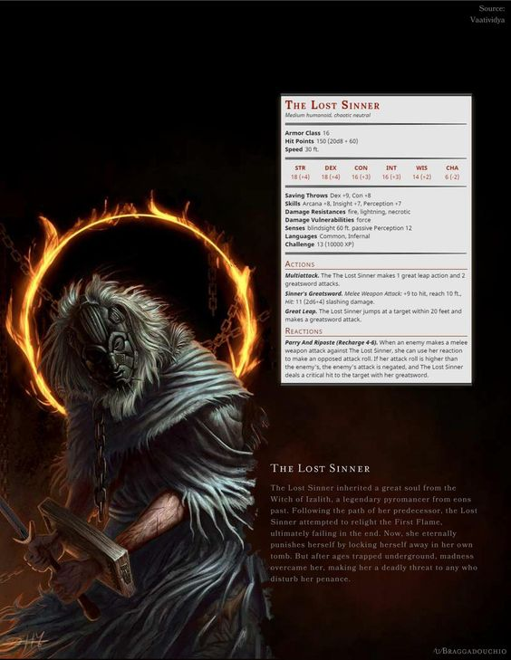 Dark Souls to DnD - The Lost Sinner