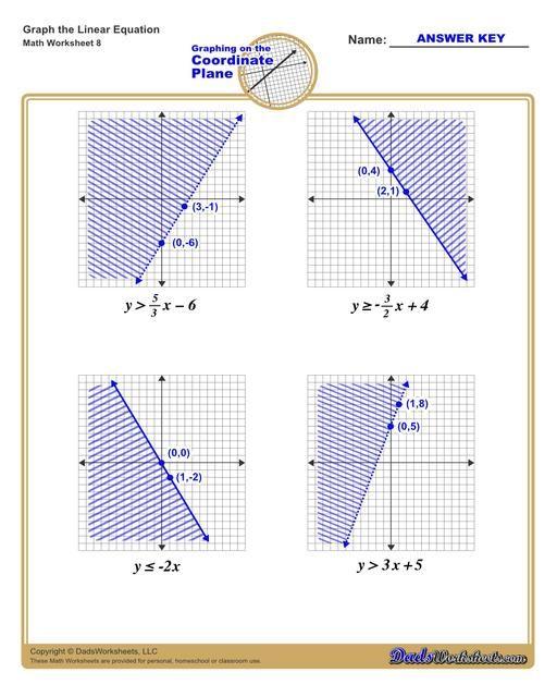Graphing Linear Inequalities Worksheet Linear Inequalities Graphing Linear Equations Graphing Linear Inequalities