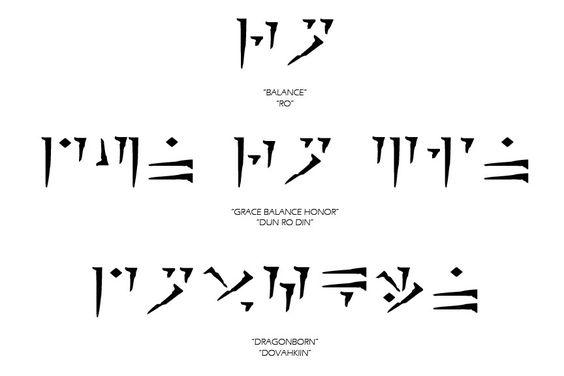 Dragon Alphabet   Elder Scrolls   FANDOM powered by Wikia
