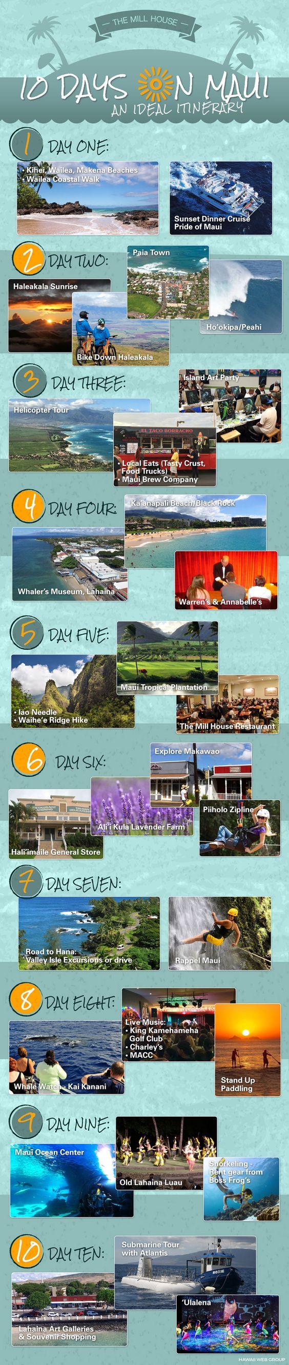 10 Days Maui itinerary                                                                                                                                                      More