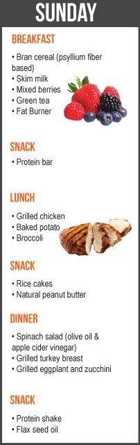 Gluten free diet plans photo 3