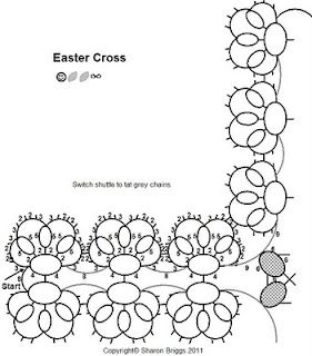 Edging or Insertion pattern - single or double. This is a  pattern for Cross, but would make such delicate edgings !