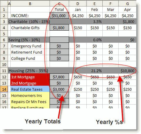 Printables Dave Ramsey Budget Worksheet Excel awesome created by and dr who on pinterest dave ramsey monthly budget excel spreadsheet