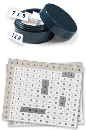 Apprendre les multiplications de fa on plus ludique for Table multiplication ludique
