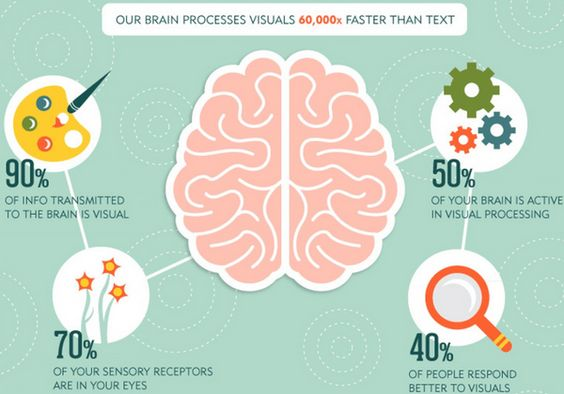 10 Ways to Use Images for Memorable Marketing Results http://bit.ly/1OnMj7E  pic.twitter.com/zzt6MB1VqF